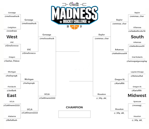 Chivette Bracket Madness is down to the Final Four